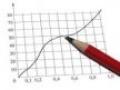 Cat este punctul de pensie in 2012? Elemente de noutate aduse de Legea bugetului asigurarilor sociale de stat pe anul 2012